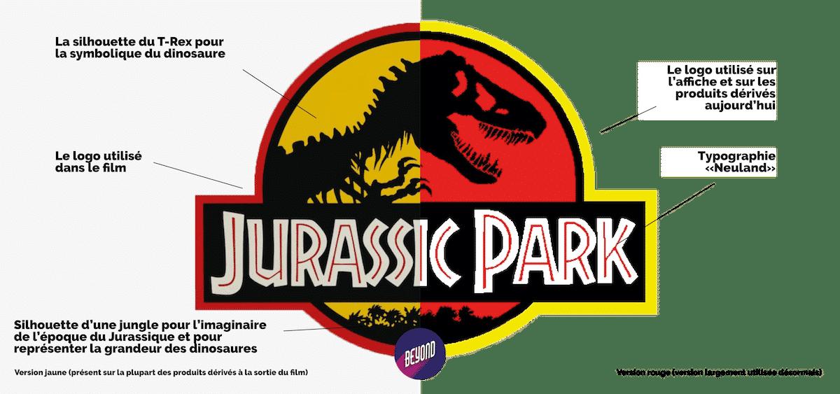 Le logo jaune et rouge de Jurassic Park