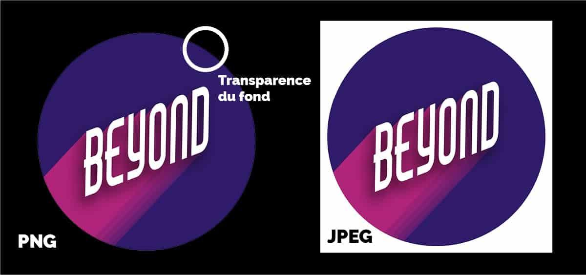 Différences JPEG PNG